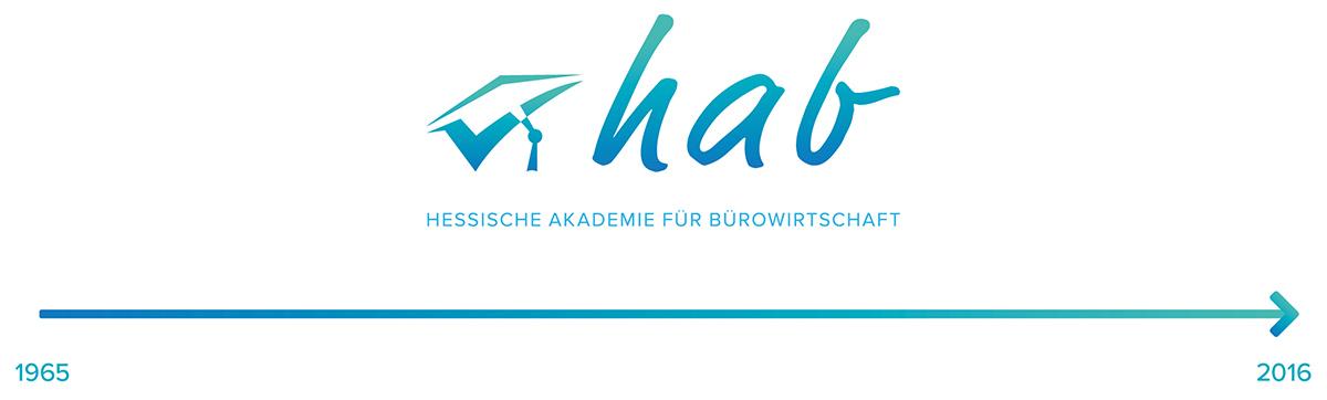 Hessische Akademie für Bürowirtschaft: 1965 - 2016
